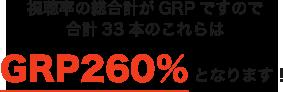 視聴率の総合計がGRPですので合計33本のこれらはGRP260% となります!
